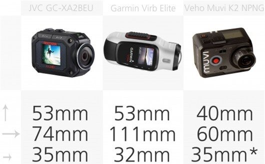 Action camera dimensions comparison (row 3)