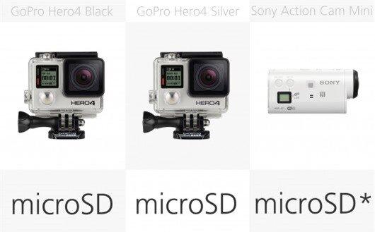 Action camera storage media comparison (row 1)