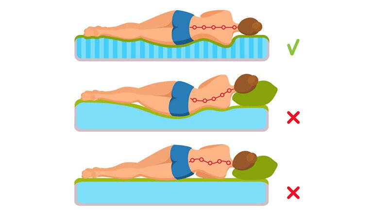 Cột sống thẳng là tư thế nằm đúng và phù hợp nhất để tránh bị đau lưng