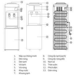 Cây nước nóng lạnh dùng block