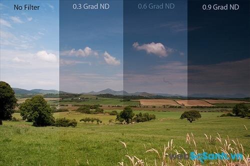 ảnh chụp trước và sau khi sử dụng các bộ lọc GND