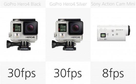 Action camera stills burst rate comparison (row 1)