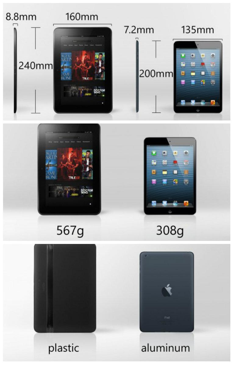 iPad mini có thiết kế sang trọng hơn.