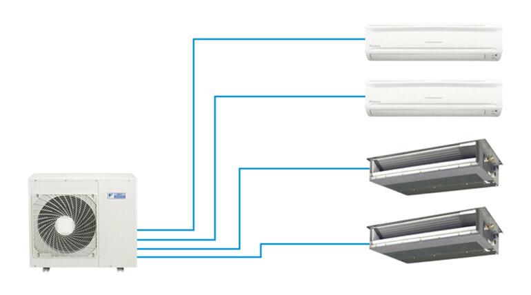 Điều hòa Multi Daikin 1 chiều Inverter 4MKS80ESG