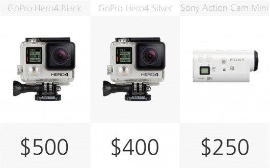 Action camera price comparison (row 1)