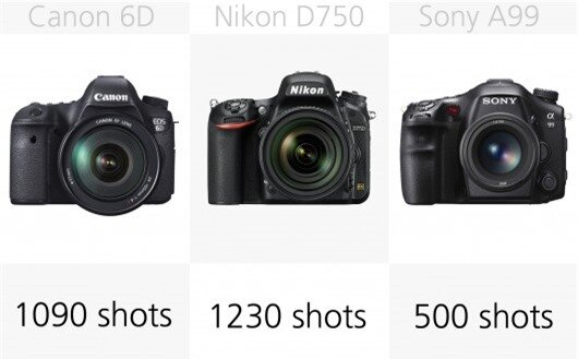 The battery on the Sony A99 is only said to last for around 500 shots