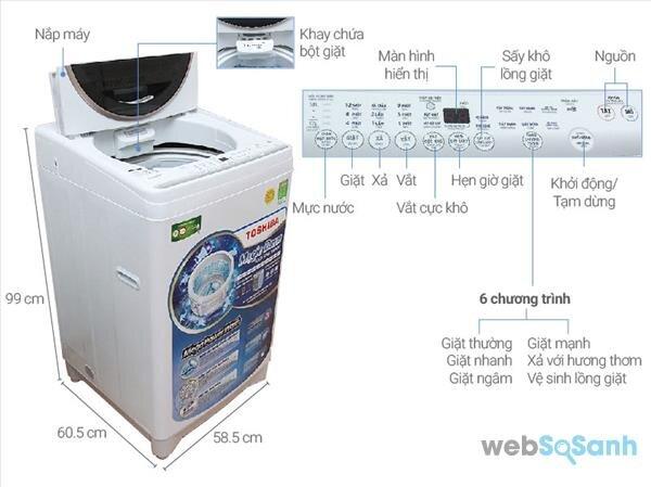 máy giặt giá 5 triệu Toshiba loại nào tốt