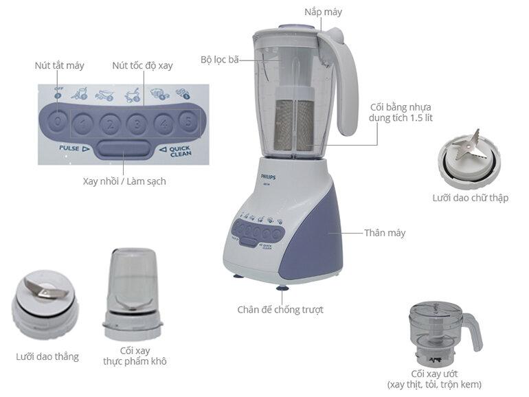 Thương hiệu Philips sở hữu các dòng máy xay đa năng được ưa chuộng hiện nay