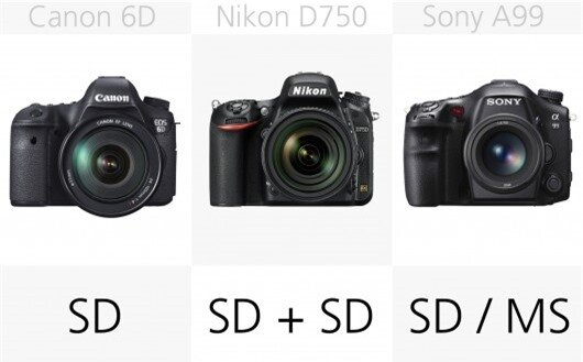 The Nikon D750 has dual SD memory card slots