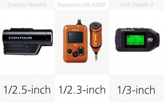 Action camera sensor size comparison (row 2)
