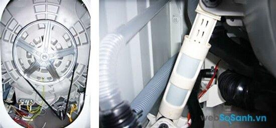 Máy giặt sử dụng động cơ truyền động gián tiếp với dây cu-roa (nguồn: internet)
