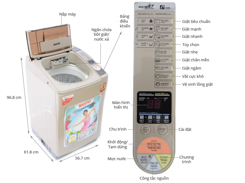Máy giặt Sanyo ASW-F700Z1T
