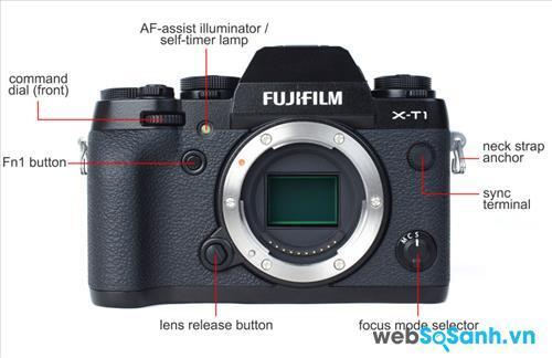Fujifilm X-T1 có thiết kế sang trọng, và chắc chắn với thân làm bằng magie