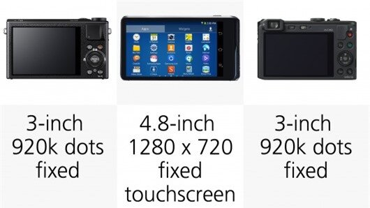 The screen on the Samsung Galaxy Camera 2 is the true standout, because it's a monster 4.8...