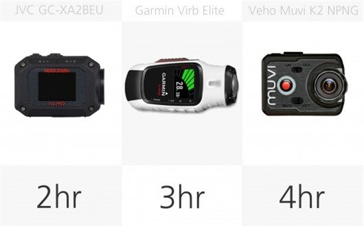 Action camera battery comparison (row 3)