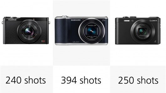 The Samsung Galaxy Camera 2 has the best rated battery life and should shooting for almost...