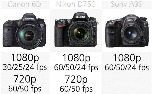The Nikon Df intentionally shuns video recording