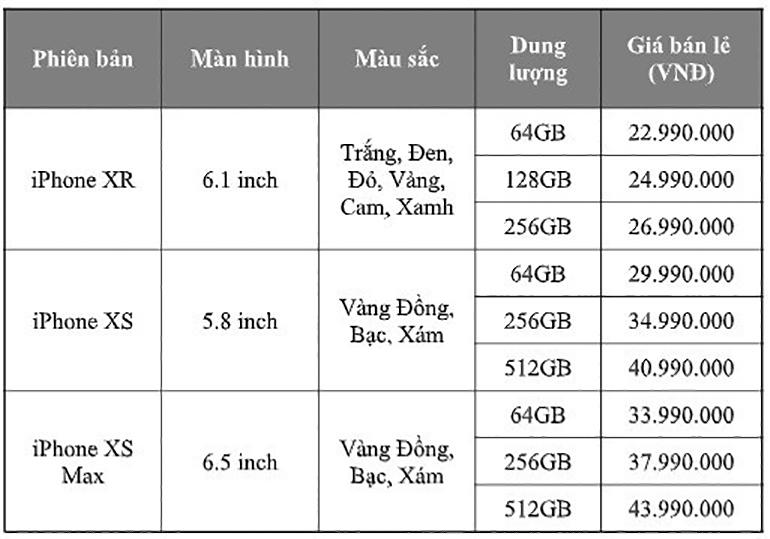 Điện thoại iPhone Xr, iPhone Xs và iPhone Xs Max chính hãng (mã VN/A) bán ra ngày 2/11