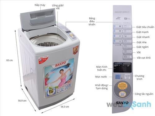 Nên mua máy giặt giá 5 triệu Sanyo loại nào