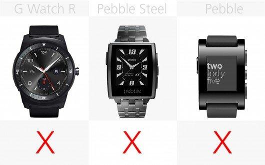 Kết nối không dây G Watch R, Pebble Steel, Pebble. Nguồn Internet