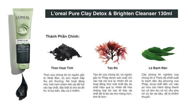 Sữa rửa mặt L'oreal Pure-Clay Cleanser Detox-Brighten