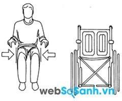 Độ rộng phần ghế ngồi xe lăn