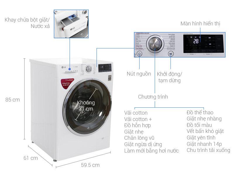 Cấu tạo máy giặt LG FC1409S2W