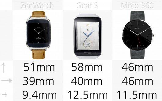 Kích thước đồng hồ thông minh Zenwatch, Gear S, Moto 360. Nguồn Internet