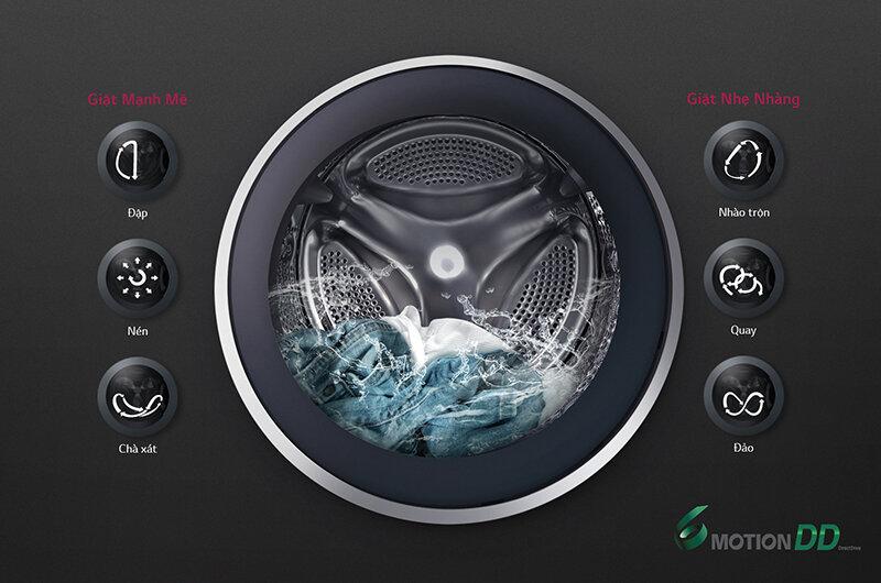 Máy giặt sấy cửa trước Inverter LG F1450HPRB được nhiều người tin dùng