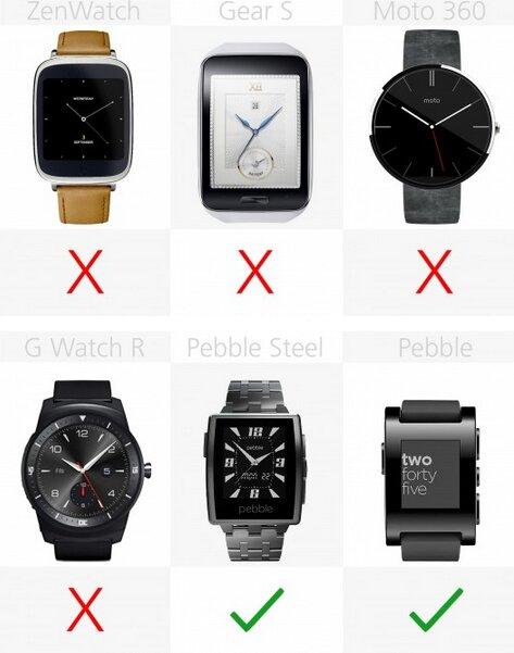 Chỉ các đồng hồ Pebble mới cho khả năng kết nối với iPhone