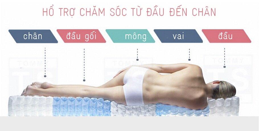 Nệm lò xo chăm sóc hoàn hảo cơ thể có được sự thoải mái và dễ chịu nhất