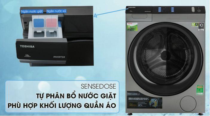 Tự phân bổ nước giặt SenseDose hiện đại, tiện lợi