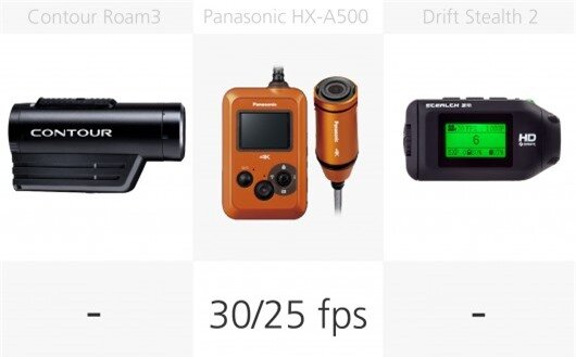 Action camera 4K frame-rates comparison (row 2)