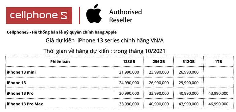 giá iphone 13 chính hãng