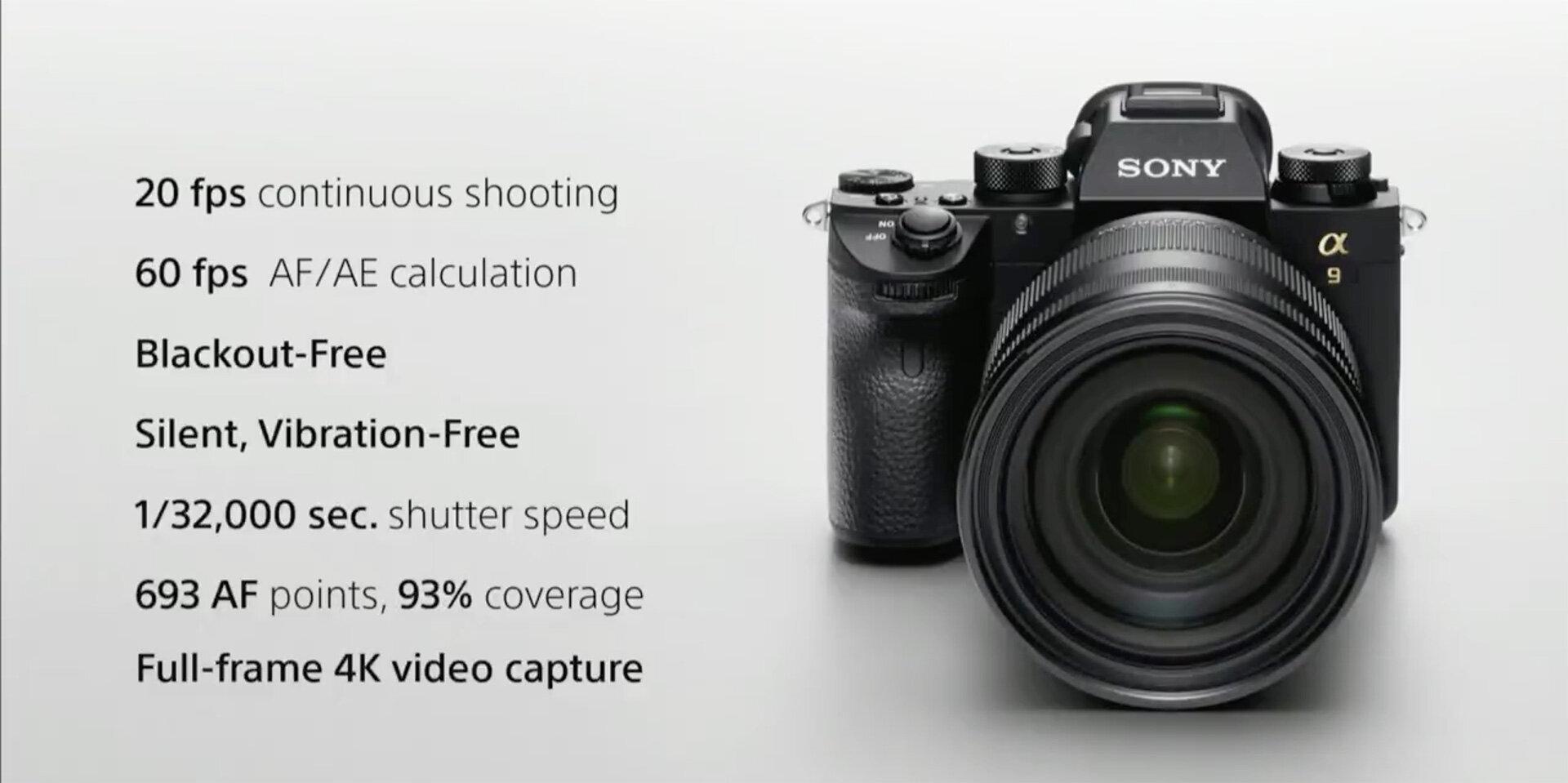 Sony Alpha A9 là sản phẩm máy ảnh Mirrorless có giá đắt nhất hiện nay