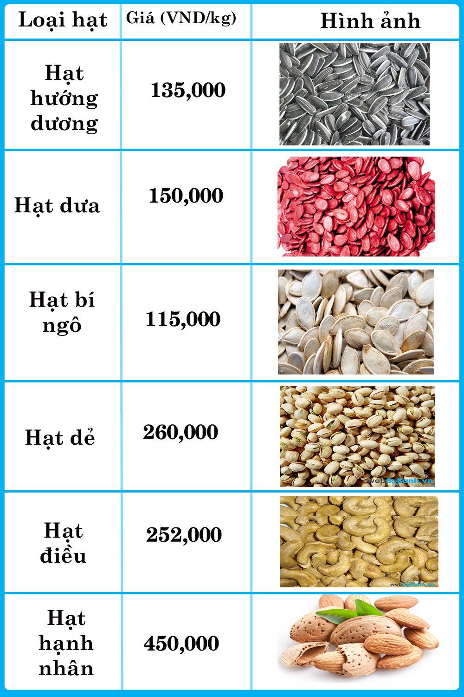 Nguồn: Thị trường 2/2015