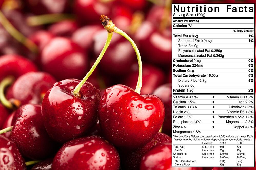 Cherry Mỹ bao nhiêu 1 kg