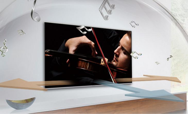 công nghệ âm thanh trên tivi asanzo