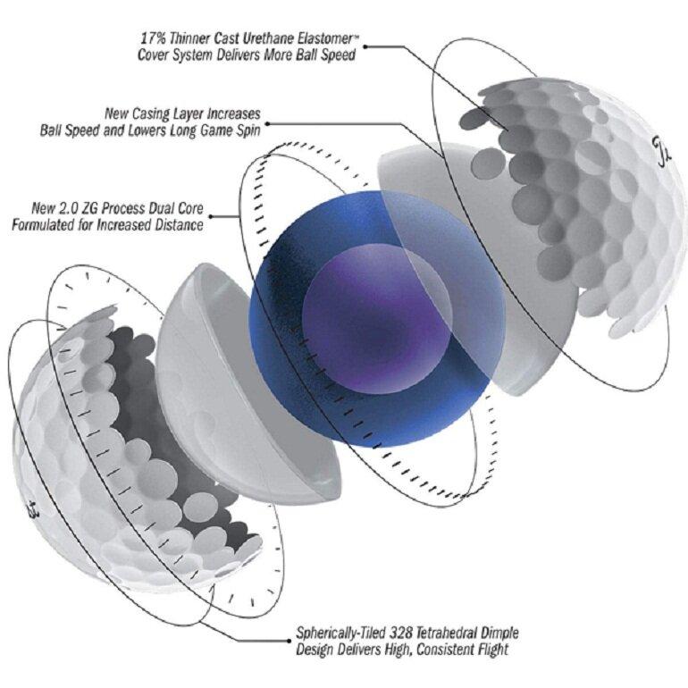 Bóng golf Titleist được nghiên cứu, thiết kế và sản xuất với quy trình cực kỳ nghiêm ngặt