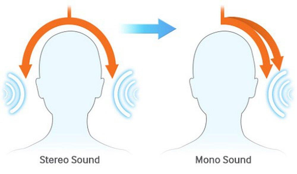 Stereo và Mono đều sở hữu những ưu điểm riêng biệt