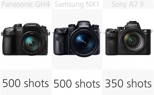 High-end mirrorless camera battery comparison (row 2)