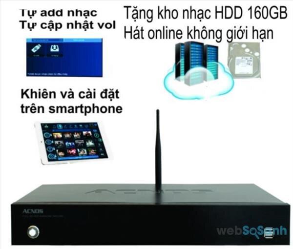 Đánh giá đầu Karaoke Acnos SK9108 - Đẳng cấp âm thanh, kho nhạc khủng, kết nối đa năng