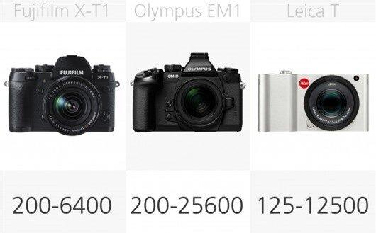 High-end mirrorless camera ISO comparison (row 1)
