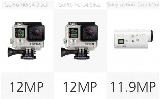 Action camera stills megapixel comparison (row 1)