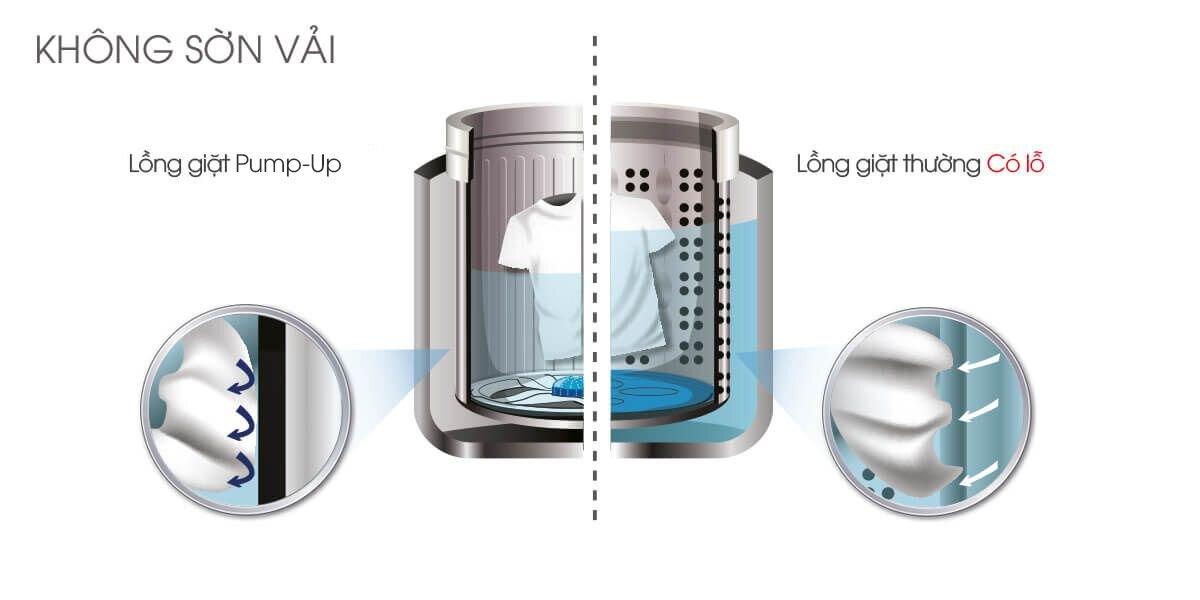 Máy giặt Sharp có rất nhiều tính năng nổi bật