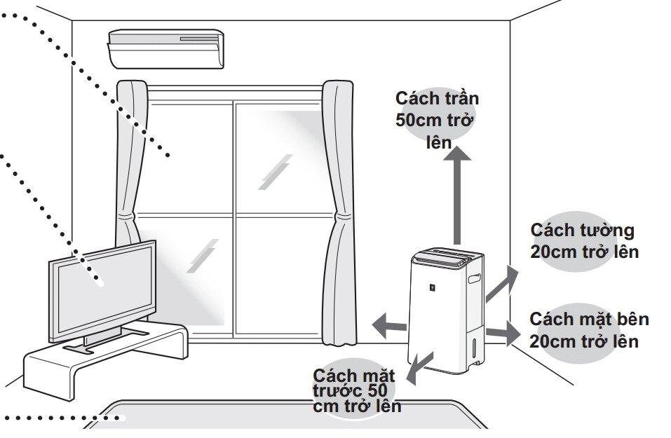 Vị trí đặt máy lọc không khí phù hợp với đồ vật xung quanh