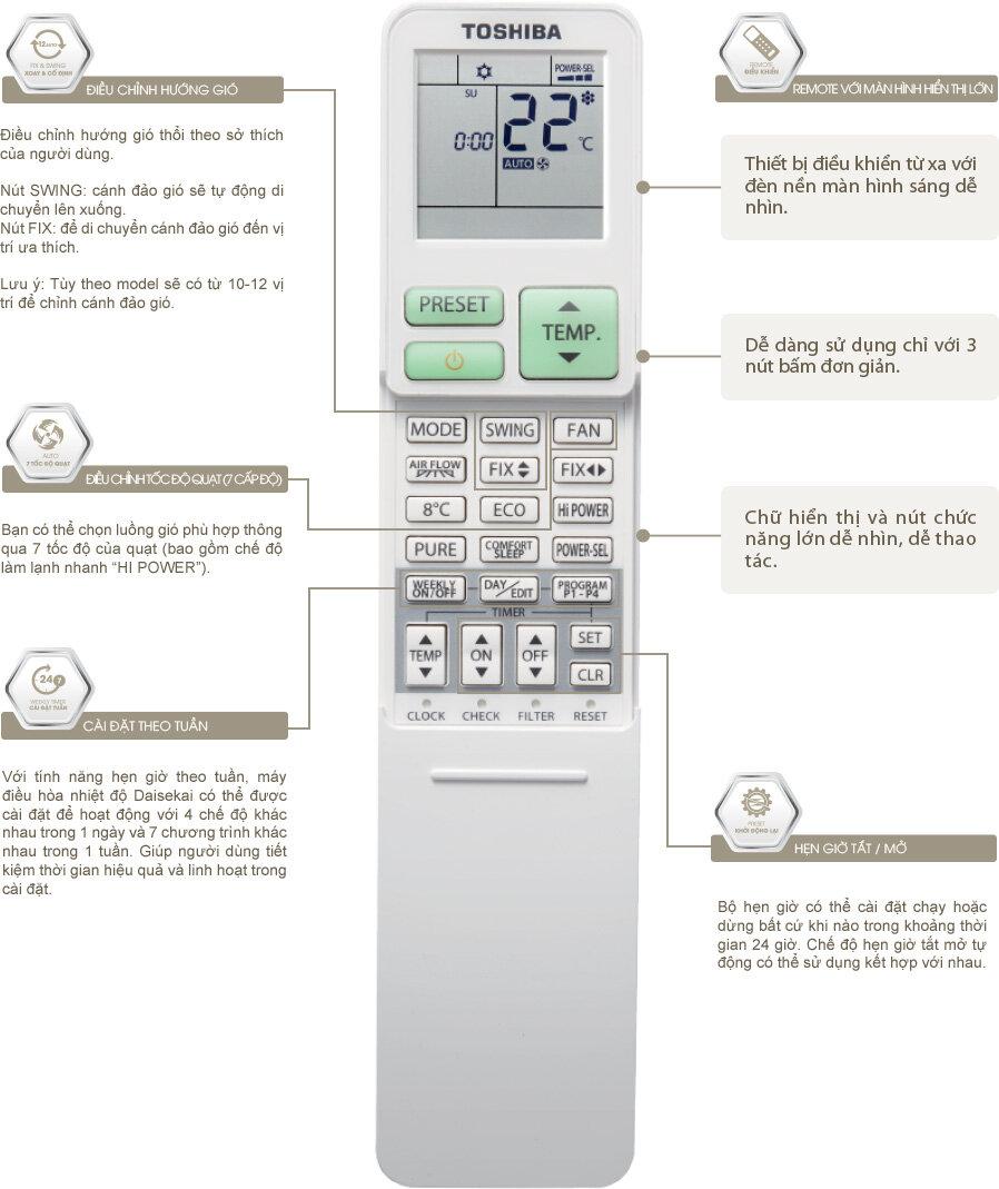 Những nút bấm trên điều khiển của máy điều hòa Toshiba Inverter