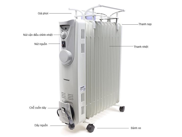 Máy sưởi dầu Tiross – máy sưởi tiết kiệm điện nhất hiện nay