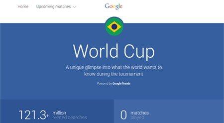 World Cup 2014, Google