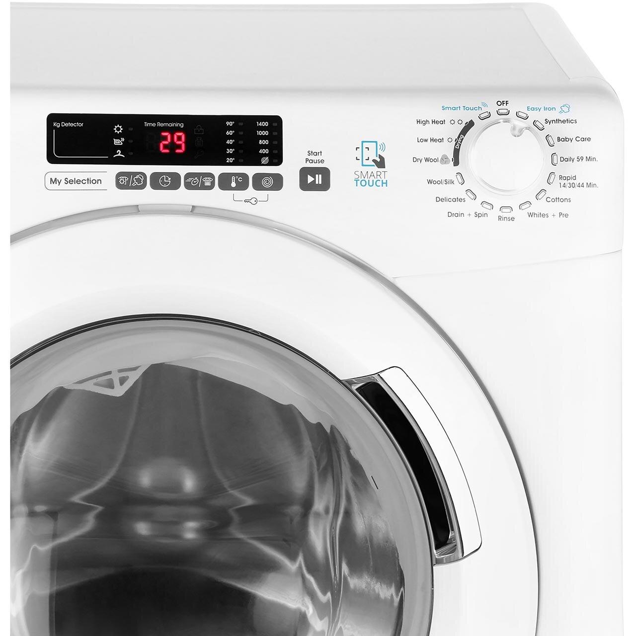 Máy giặt Candy được sản xuất theo công nghệ của Ý